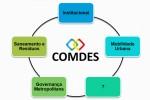 COMDES planeja 2014 com novidades