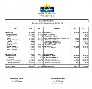 BalancoFloripamanha2014-page-001-300x289